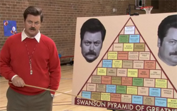 Parks and Recreation S03E01: Go Big or Go Home Trivia Quiz