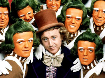 Willy Wonka and the Chocolate Factory Trivia Quiz